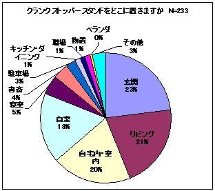 dokoni_graf1